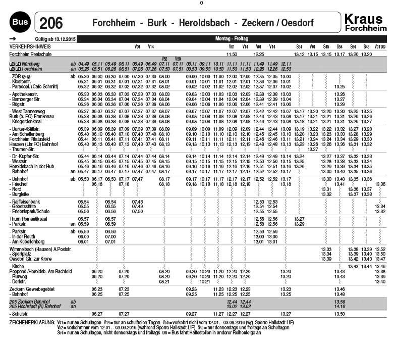 Linienverkehr Forchheim, Omnibus Kraus, Jahresfahrplan 206
