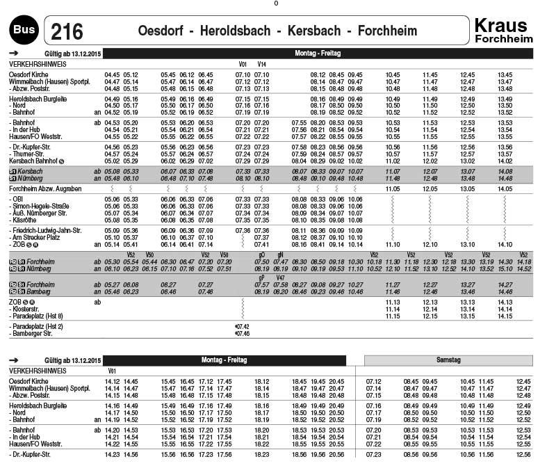 Linienverkehr Forchheim, Omnibus Kraus, Jahresfahrplan 216